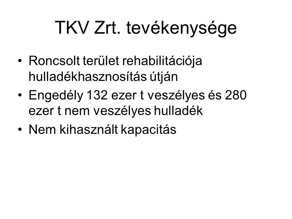 TKV Zrt.
