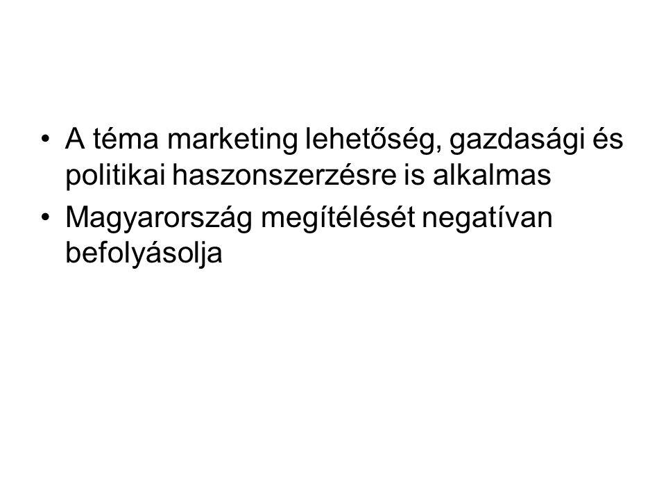 •A téma marketing lehetőség, gazdasági és politikai haszonszerzésre is alkalmas •Magyarország megítélését negatívan befolyásolja