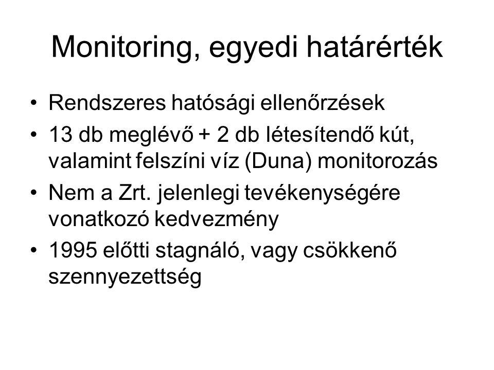 Monitoring, egyedi határérték •Rendszeres hatósági ellenőrzések •13 db meglévő + 2 db létesítendő kút, valamint felszíni víz (Duna) monitorozás •Nem a Zrt.