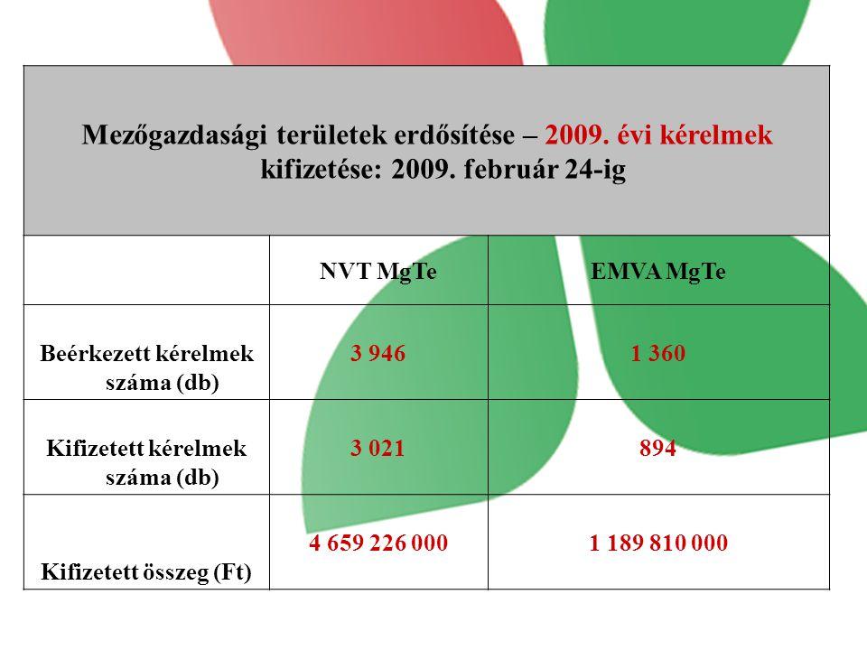 Mezőgazdasági területek erdősítése – 2009.évi kérelmek kifizetése: 2009.