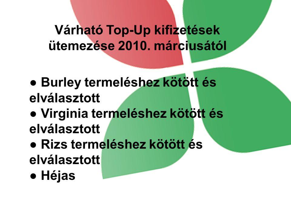 Várható Top-Up kifizetések ütemezése 2010.