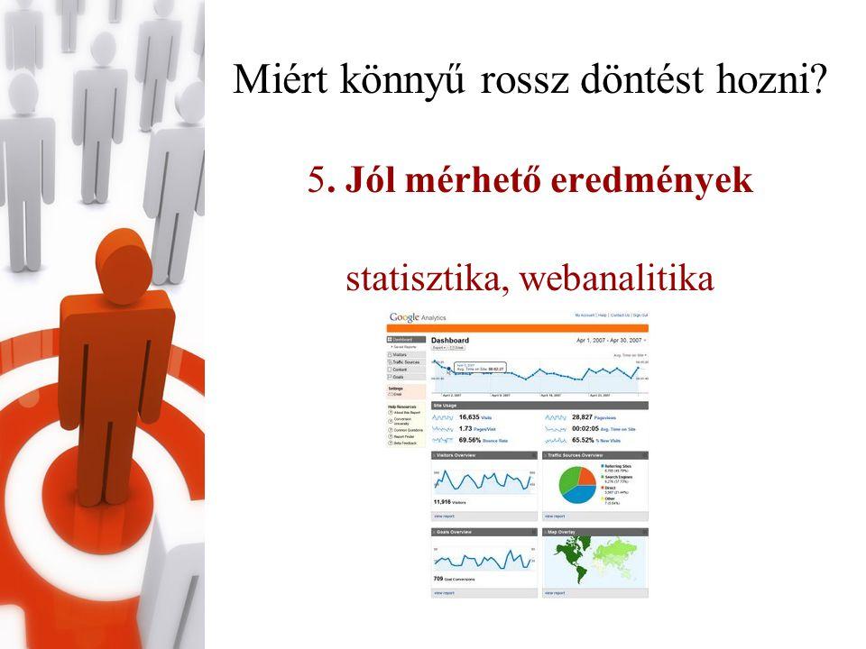 Miért könnyű rossz döntést hozni 5. Jól mérhető eredmények statisztika, webanalitika