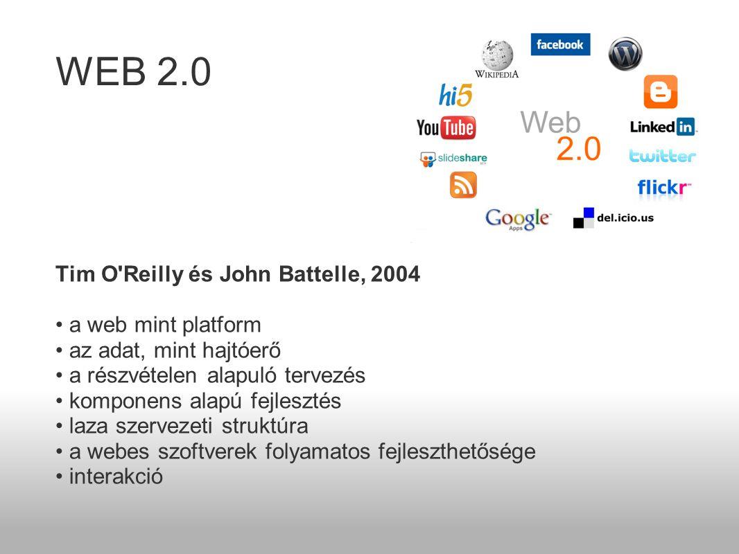 Tim O Reilly és John Battelle, 2004 • a web mint platform • az adat, mint hajtóerő • a részvételen alapuló tervezés • komponens alapú fejlesztés • laza szervezeti struktúra • a webes szoftverek folyamatos fejleszthetősége • interakció
