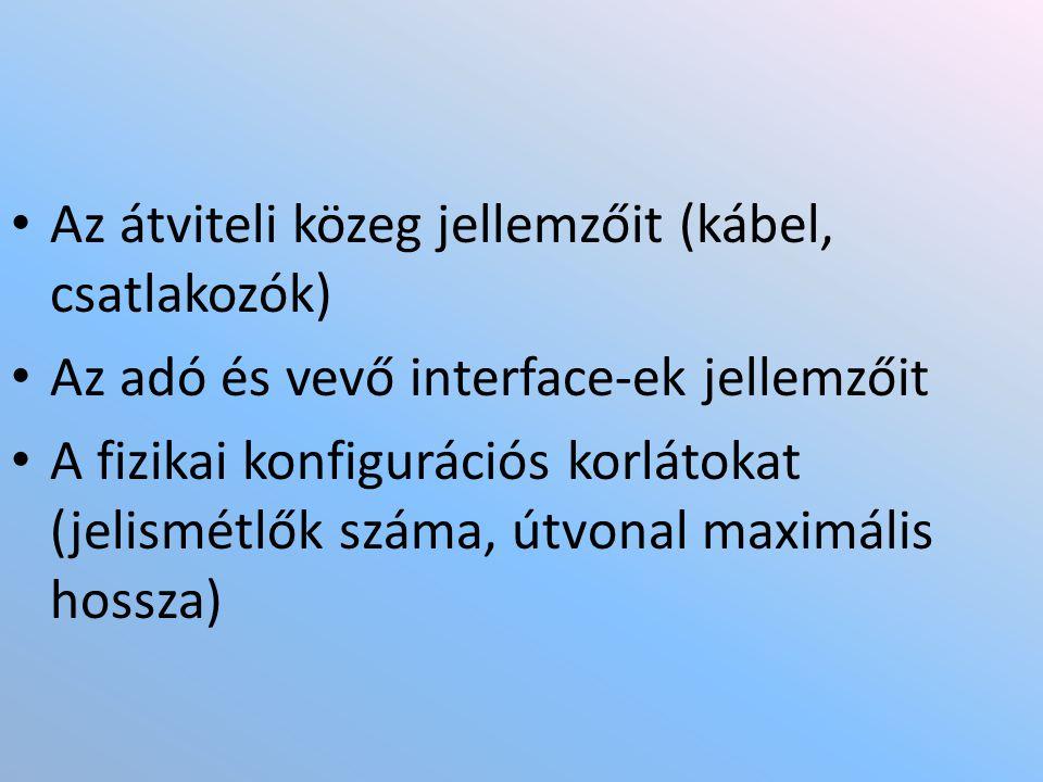 • Az átviteli közeg jellemzőit (kábel, csatlakozók) • Az adó és vevő interface-ek jellemzőit • A fizikai konfigurációs korlátokat (jelismétlők száma, útvonal maximális hossza)