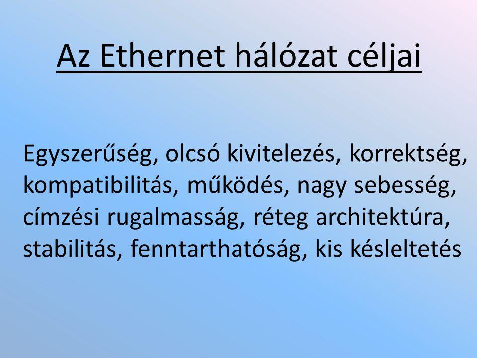 Az Ethernet hálózat céljai Egyszerűség, olcsó kivitelezés, korrektség, kompatibilitás, működés, nagy sebesség, címzési rugalmasság, réteg architektúra, stabilitás, fenntarthatóság, kis késleltetés
