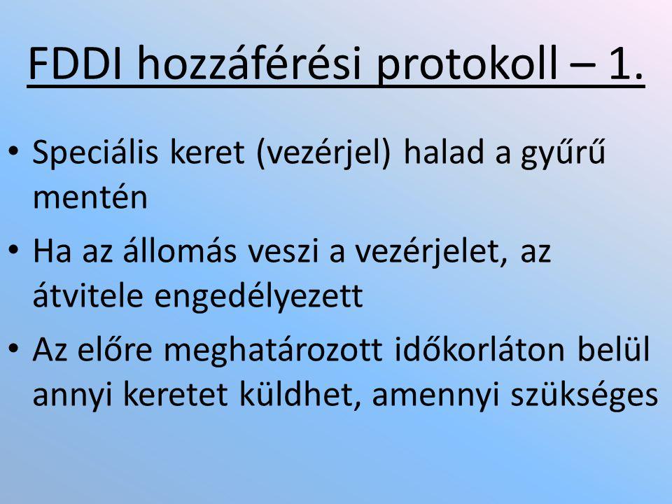 FDDI hozzáférési protokoll – 1.