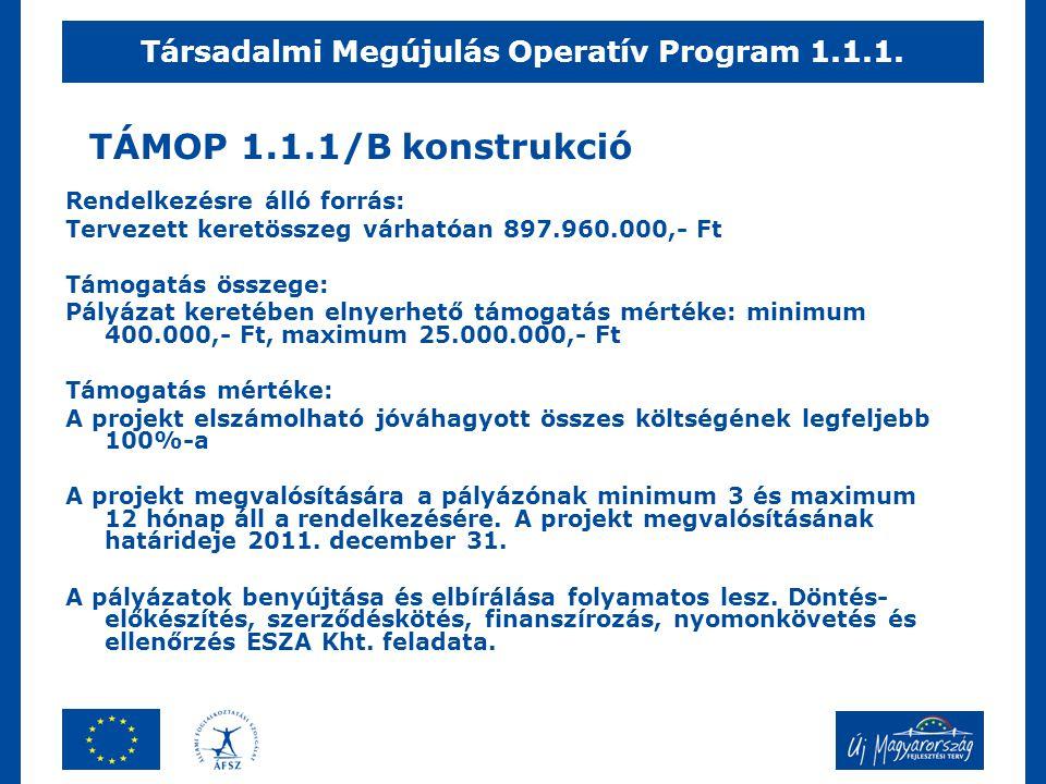 TÁMOP 1.1.1/B konstrukció Rendelkezésre álló forrás: Tervezett keretösszeg várhatóan 897.960.000,- Ft Támogatás összege: Pályázat keretében elnyerhető