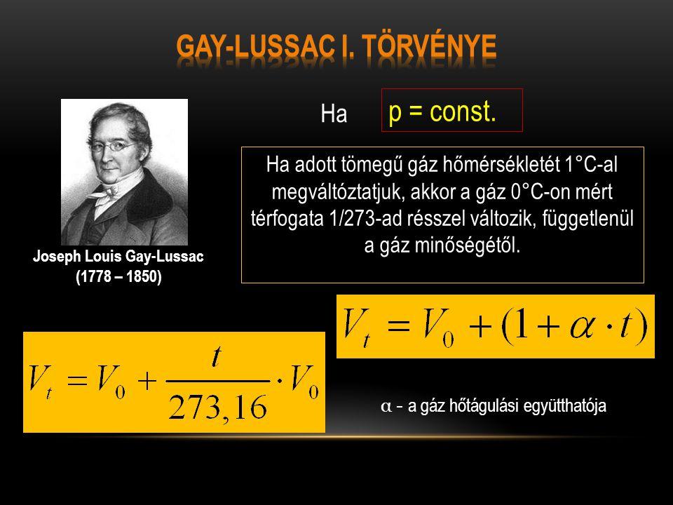 Joseph Louis Gay-Lussac (1778 – 1850) p = const.