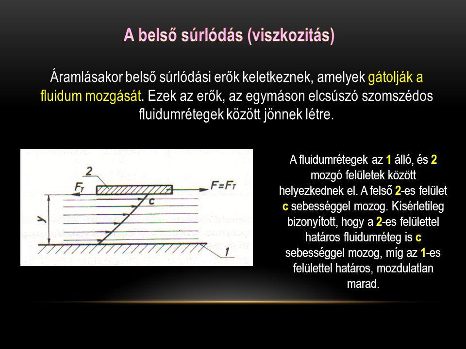 Áramlásakor belső súrlódási erők keletkeznek, amelyek gátolják a fluidum mozgását.