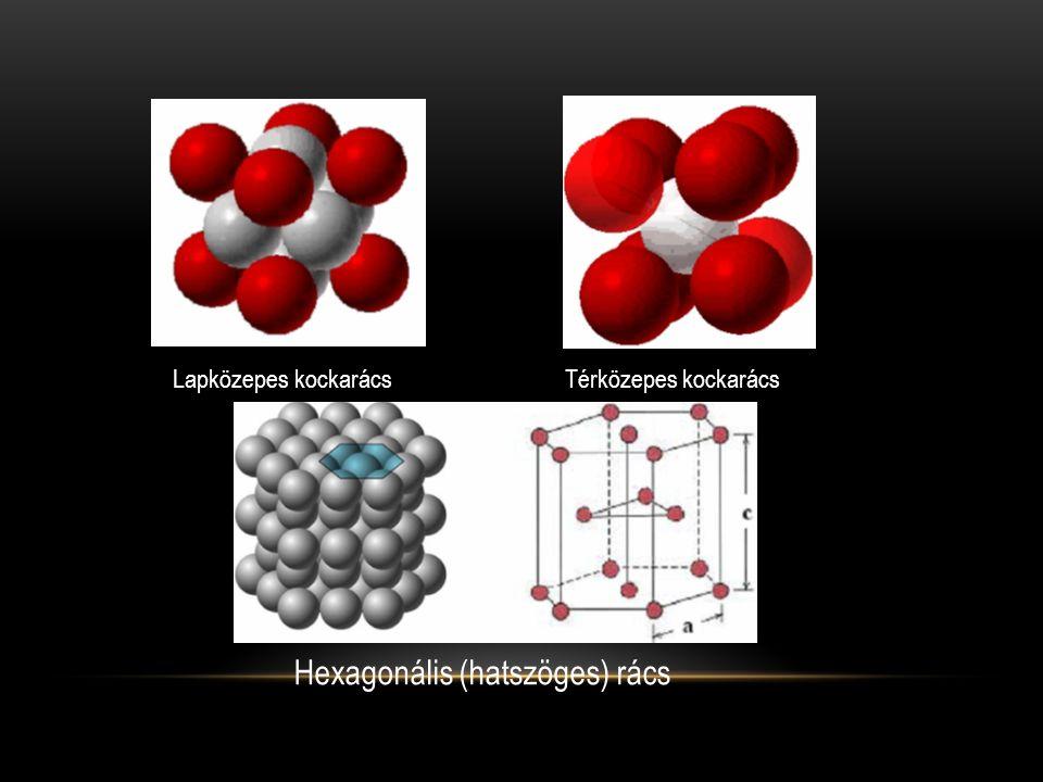 Lapközepes kockarácsTérközepes kockarács Hexagonális (hatszöges) rács