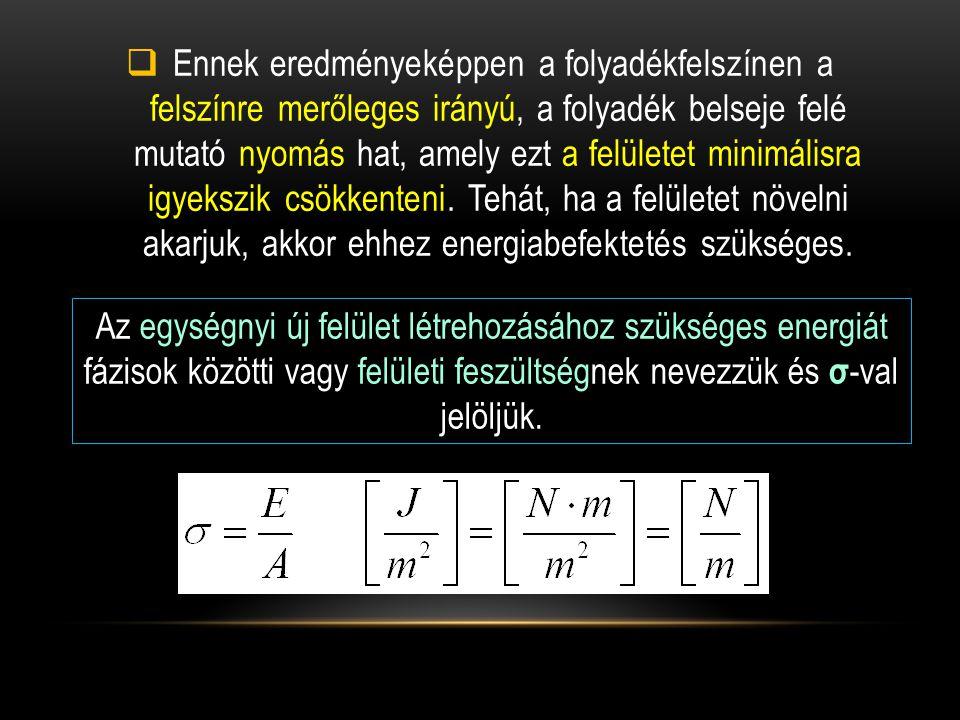 A felületi feszültség ( σ) függ a:  folyadék tulajdonságaitól,  A folyadékkal érintkező anyag tulajdonságaitól,  Hőmérséklettől.