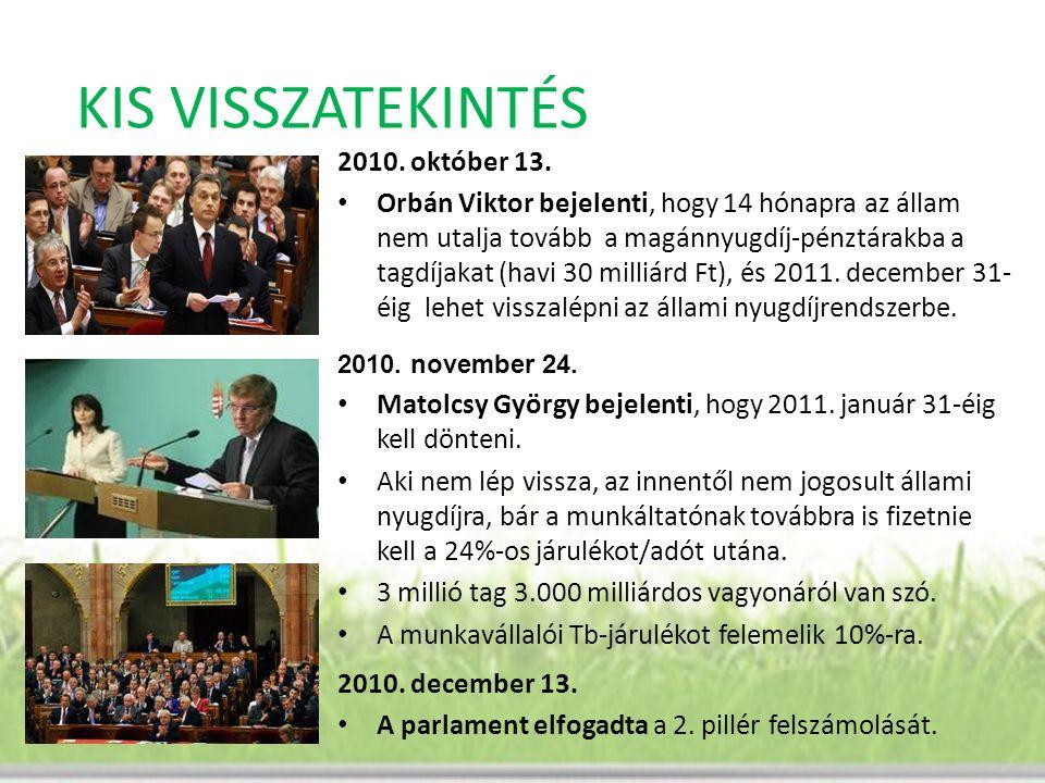 KIS VISSZATEKINTÉS 2010. október 13. • Orbán Viktor bejelenti, hogy 14 hónapra az állam nem utalja tovább a magánnyugdíj-pénztárakba a tagdíjakat (hav
