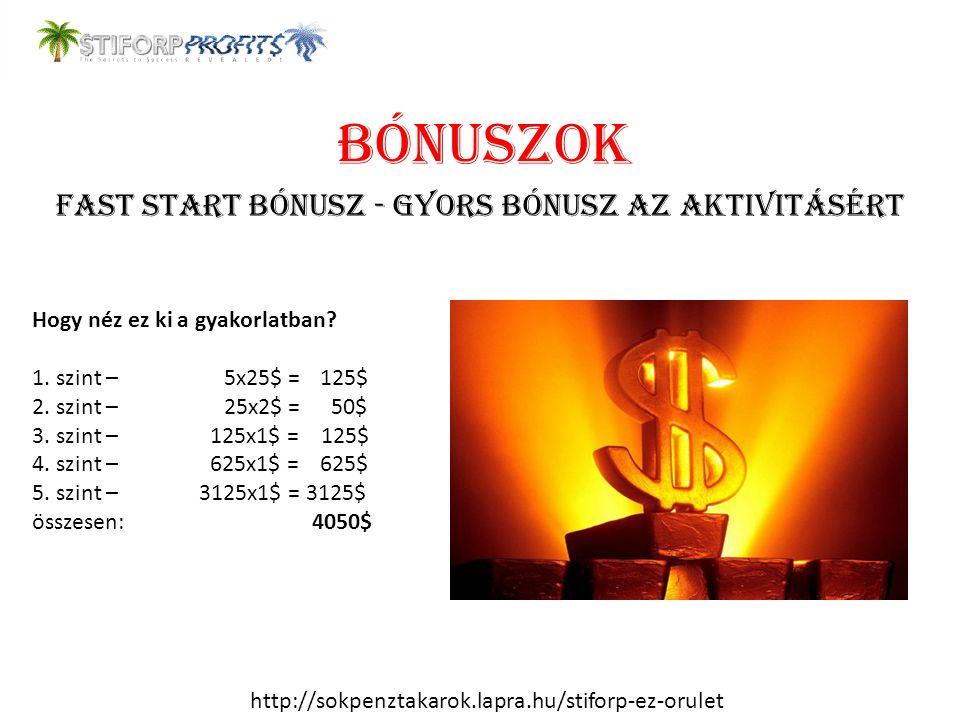 BÓNUSZOK Fast Start Bónusz - Gyors bónusz az aktivitásért Hogy néz ez ki a gyakorlatban? 1. szint – 5x25$ =125$ 2. szint – 25x2$ = 50$ 3. szint – 125x