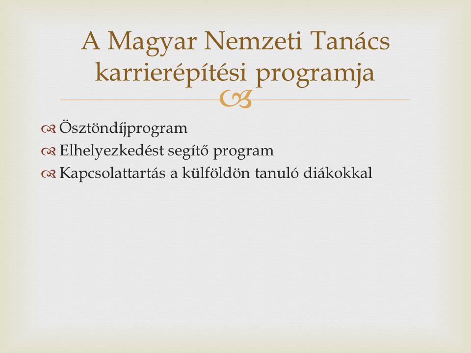   Ösztöndíjprogram  Elhelyezkedést segítő program  Kapcsolattartás a külföldön tanuló diákokkal A Magyar Nemzeti Tanács karrierépítési programja