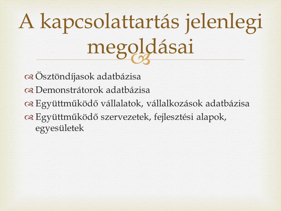   konnektor.mntosztondij.org.rs  Tervezett tagjai: Magyarországon tanuló vajdasági diákok  Jelenlegi tagjai: - vajdasági elsősök - vajdasági demonstrátorok Internetes oldal létrehozása