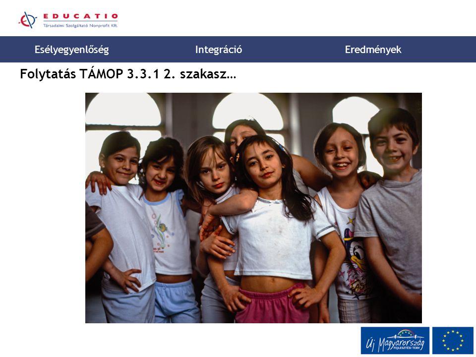 18 Folytatás TÁMOP 3.3.1 2. szakasz… Esélyegyenlőség Integráció Eredmények