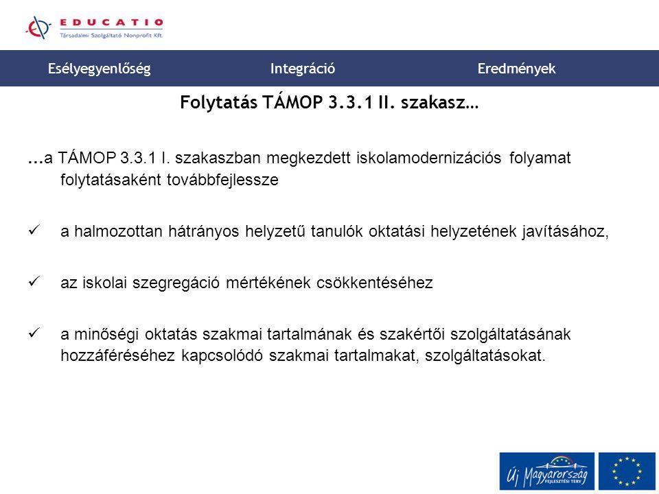 19 Folytatás TÁMOP 3.3.1 II.szakasz… …a TÁMOP 3.3.1 I.