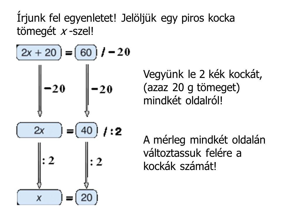 A mérlegelv szabályai: E.1.Az egyenlet egyik oldalán végzünk átalakítást, pl.