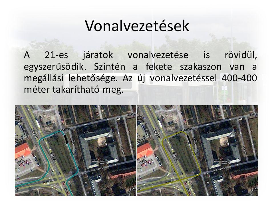Vonalvezetések A 21-es járatok vonalvezetése is rövidül, egyszerűsödik.
