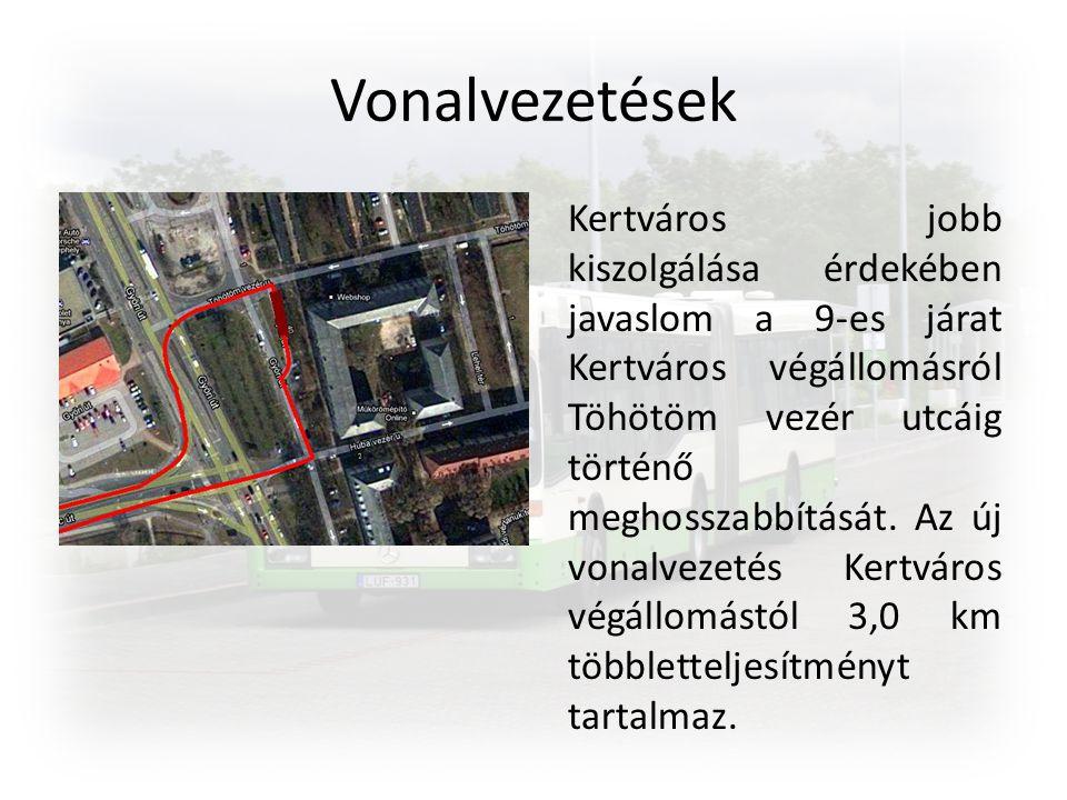 Vonalvezetések Kertváros jobb kiszolgálása érdekében javaslom a 9-es járat Kertváros végállomásról Töhötöm vezér utcáig történő meghosszabbítását.