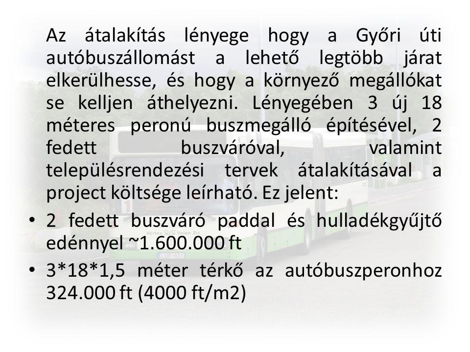 Az átalakítás lényege hogy a Győri úti autóbuszállomást a lehető legtöbb járat elkerülhesse, és hogy a környező megállókat se kelljen áthelyezni.