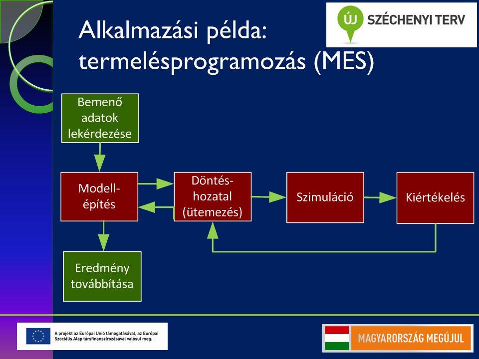 Az előjeles függvényérték kifejezi az megoldás megoldáshoz viszonyított relatív minőségét.