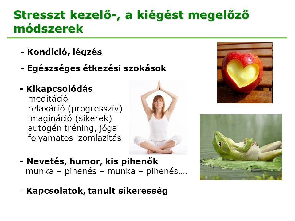 - Kondíció, légzés - Egészséges étkezési szokások - Kikapcsolódás meditáció relaxáció (progresszív) imagináció (sikerek) autogén tréning, jóga folyama