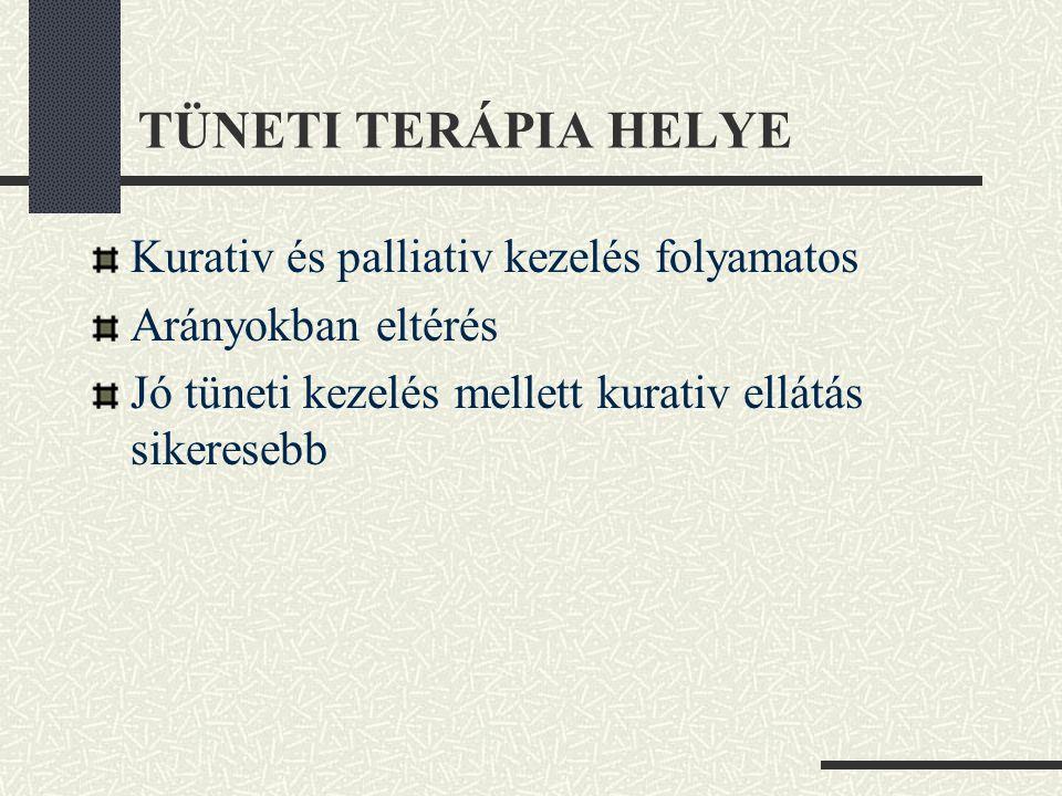 TÜNETI TERÁPIA HELYE Kurativ és palliativ kezelés folyamatos Arányokban eltérés Jó tüneti kezelés mellett kurativ ellátás sikeresebb