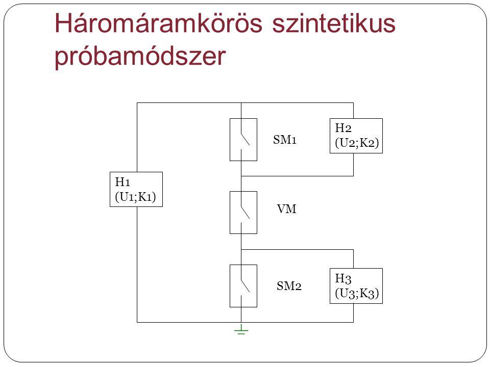 Háromáramkörös szintetikus próbamódszer H1 (U1;K1) H2 (U2;K2) H3 (U3;K3) SM1 SM2 VM