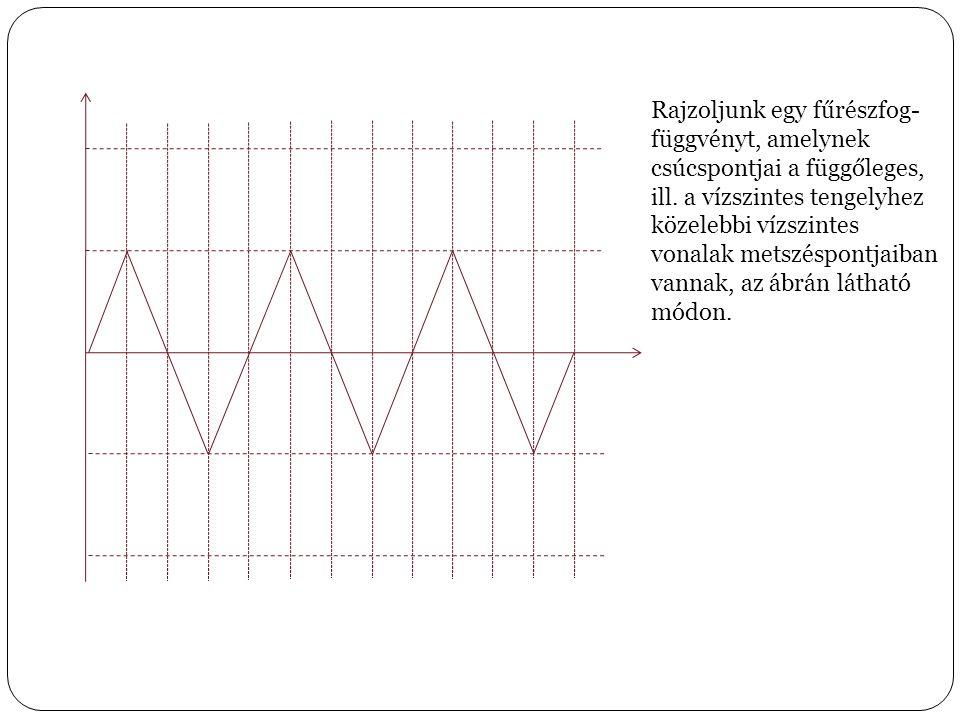 Rajzoljunk egy fűrészfog- függvényt, amelynek csúcspontjai a függőleges, ill. a vízszintes tengelyhez közelebbi vízszintes vonalak metszéspontjaiban v