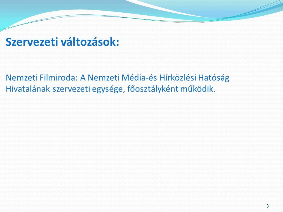 Szervezeti változások: Nemzeti Filmiroda: A Nemzeti Média-és Hírközlési Hatóság Hivatalának szervezeti egysége, főosztályként működik.