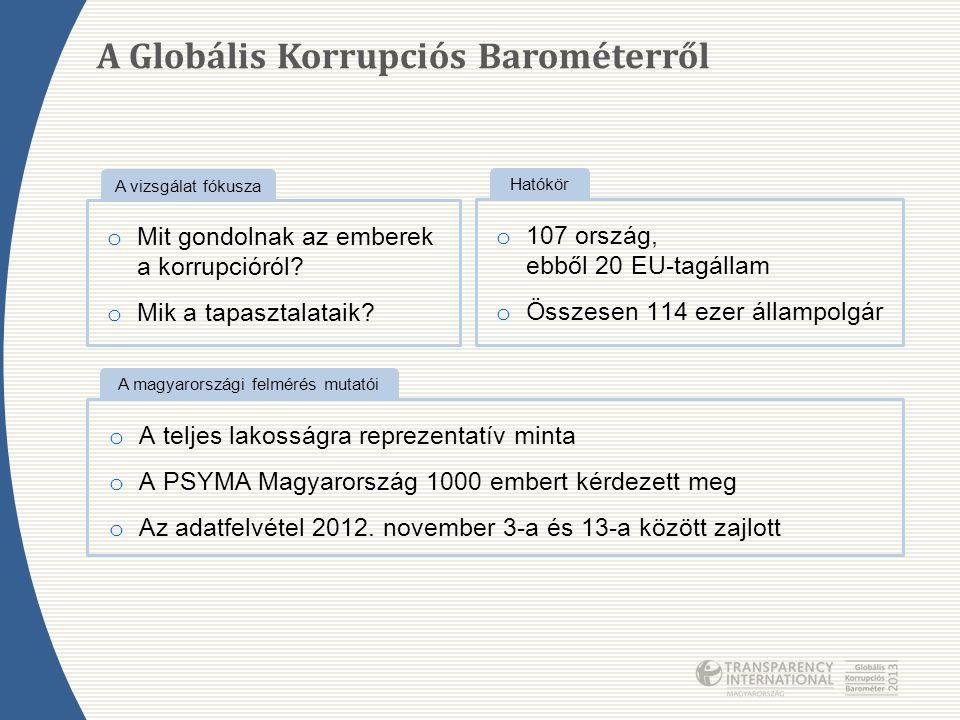 A Globális Korrupciós Barométerről A vizsgálat fókusza o Mit gondolnak az emberek a korrupcióról? o Mik a tapasztalataik? Hatókör o 107 ország, ebből