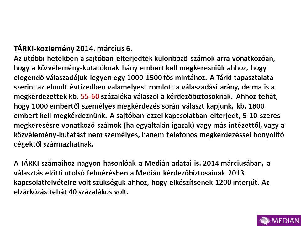 TÁRKI-közlemény 2014. március 6. Az utóbbi hetekben a sajtóban elterjedtek különböző számok arra vonatkozóan, hogy a közvélemény-kutatóknak hány ember
