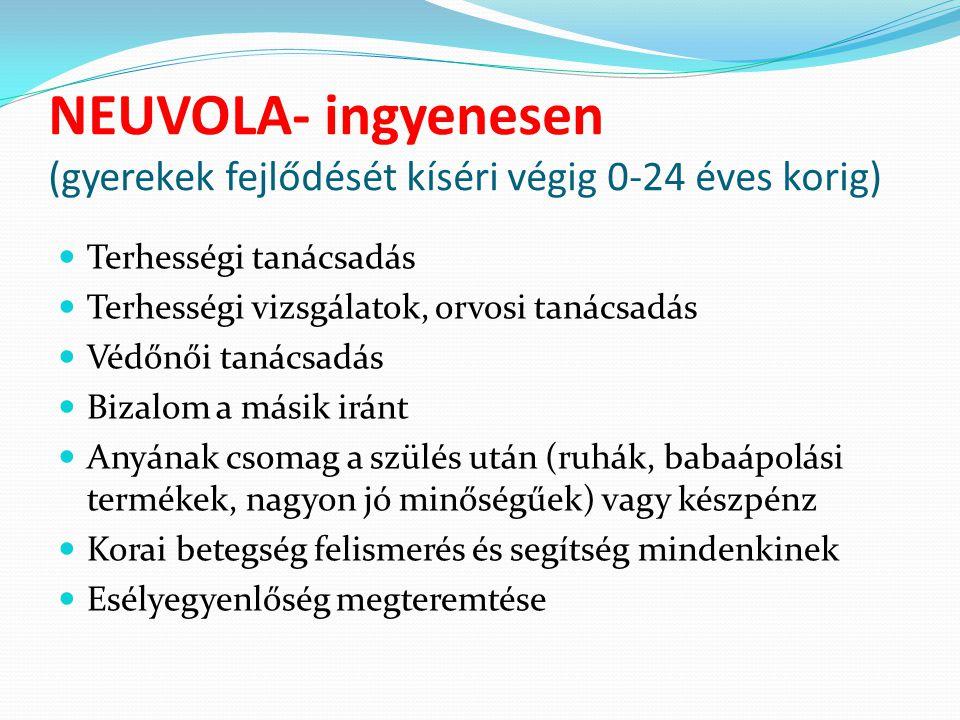 NEUVOLA- ingyenesen (gyerekek fejlődését kíséri végig 0-24 éves korig)  Terhességi tanácsadás  Terhességi vizsgálatok, orvosi tanácsadás  Védőnői t