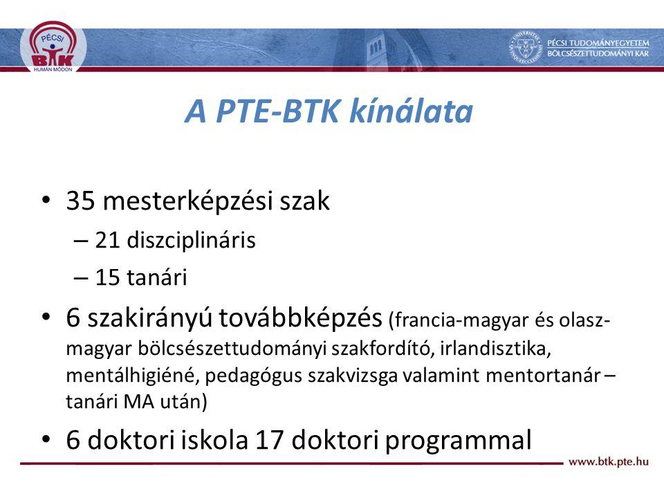 A PTE-BTK kínálata • 35 mesterképzési szak – 21 diszciplináris – 15 tanári • 6 szakirányú továbbképzés (francia-magyar és olasz- magyar bölcsészettudományi szakfordító, irlandisztika, mentálhigiéné, pedagógus szakvizsga valamint mentortanár – tanári MA után) • 6 doktori iskola 17 doktori programmal
