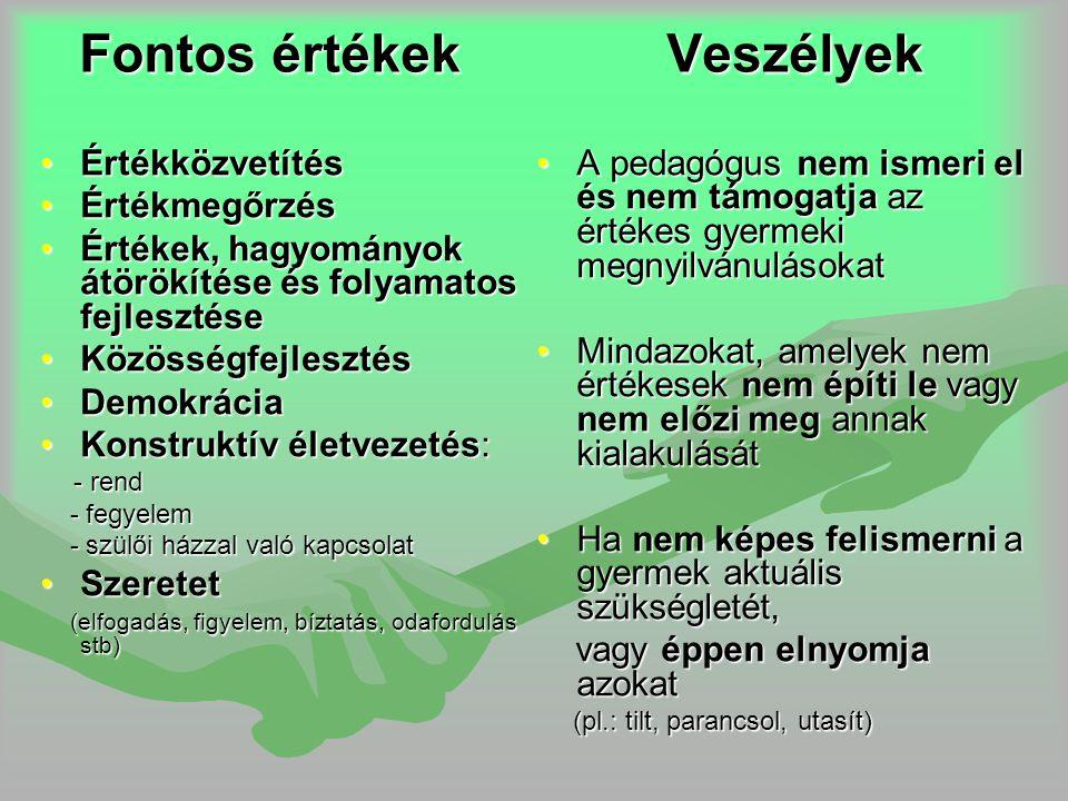 Fontos értékek Veszélyek •Értékközvetítés •Értékmegőrzés •Értékek, hagyományok átörökítése és folyamatos fejlesztése •Közösségfejlesztés •Demokrácia •