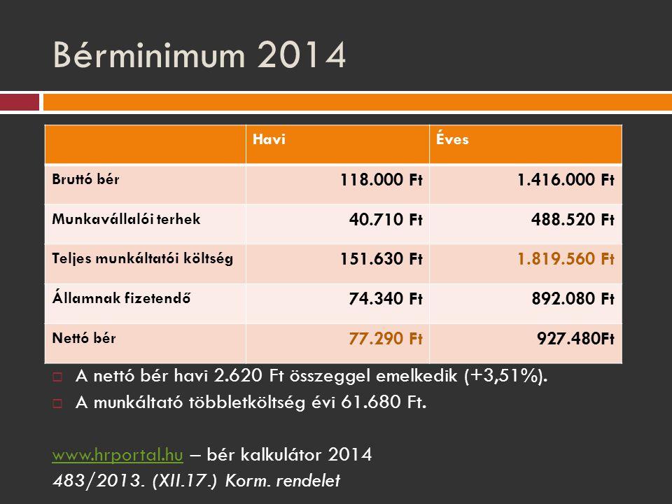 Bérminimum 2014  A nettó bér havi 2.620 Ft összeggel emelkedik (+3,51%).  A munkáltató többletköltség évi 61.680 Ft. www.hrportal.huwww.hrportal.hu