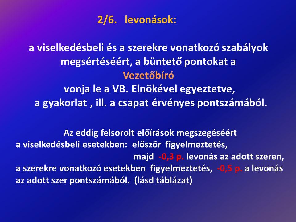 2/6. levonások: a viselkedésbeli és a szerekre vonatkozó szabályok megsértéséért, a büntető pontokat a Vezetőbíró vonja le a VB. Elnökével egyeztetve,