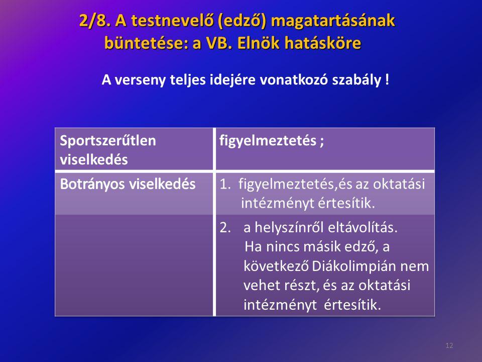 12 2/8. A testnevelő (edző) magatartásának büntetése: a VB. Elnök hatásköre büntetése: a VB. Elnök hatásköre A verseny teljes idejére vonatkozó szabál