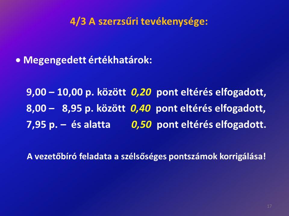 4/3 A szerzsűri tevékenysége: 17  Megengedett értékhatárok: 9,00 – 10,00 p. között 0,20 pont eltérés elfogadott, 8,00 – 8,95 p. között 0,40 pont elté