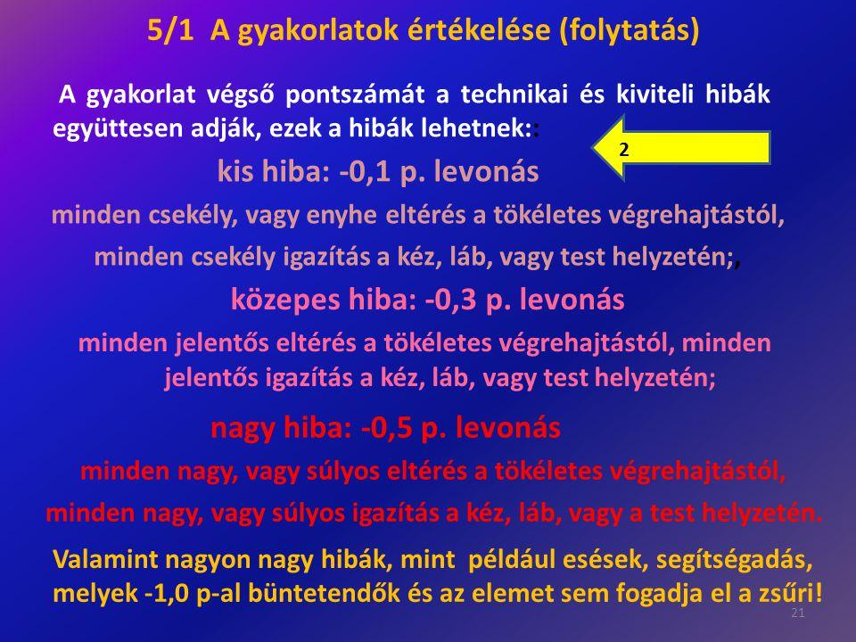 5/1 A gyakorlatok értékelése (folytatás) 21 kis hiba: -0,1 p. levonás minden csekély, vagy enyhe eltérés a tökéletes végrehajtástól, minden csekély ig