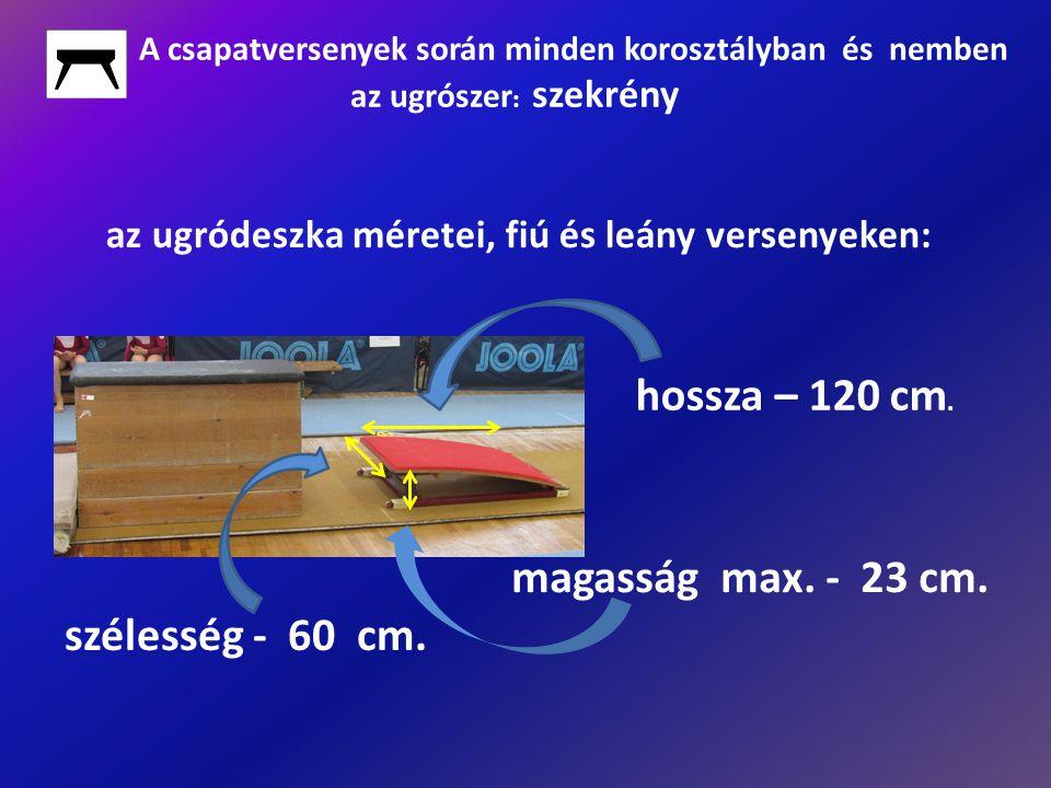 magasság max. - 23 cm. az ugródeszka méretei, fiú és leány versenyeken: A csapatversenyek során minden korosztályban és nemben az ugrószer : szekrény
