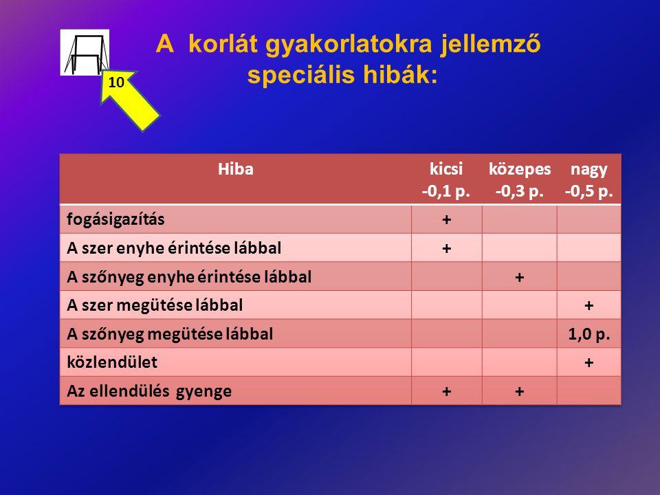 A korlát gyakorlatokra jellemző speciális hibák: 10
