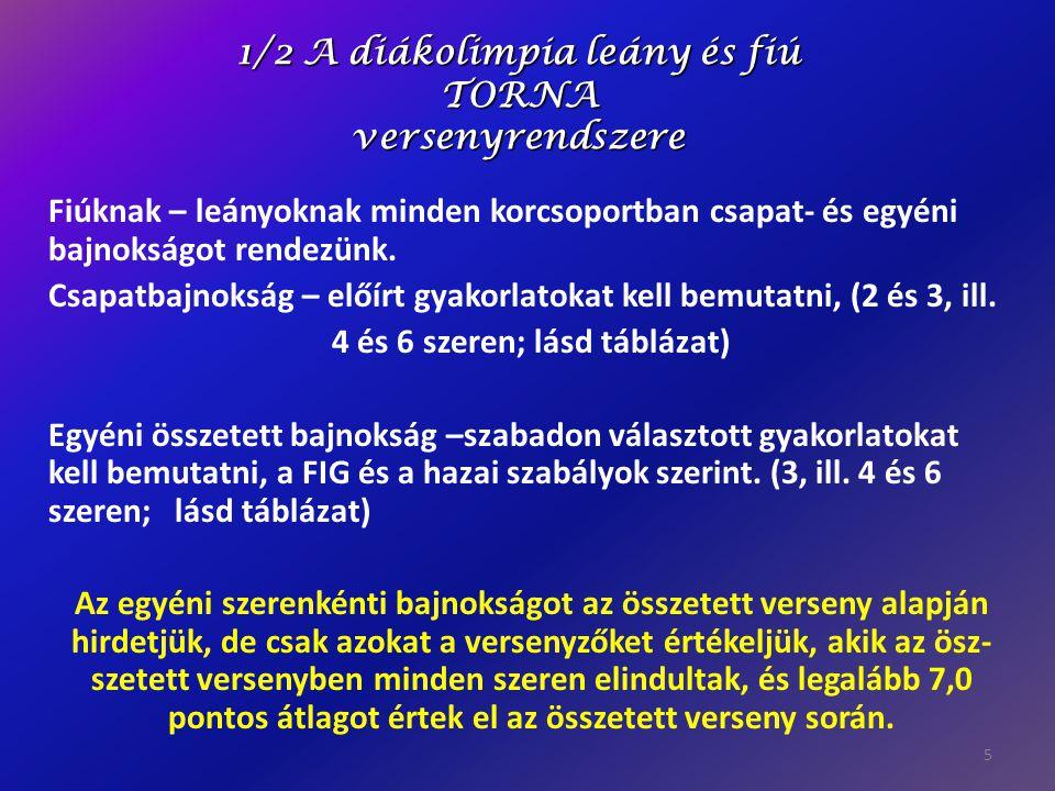 6 A versenyrendszer lányokfiúk kezdő haladó I.II.