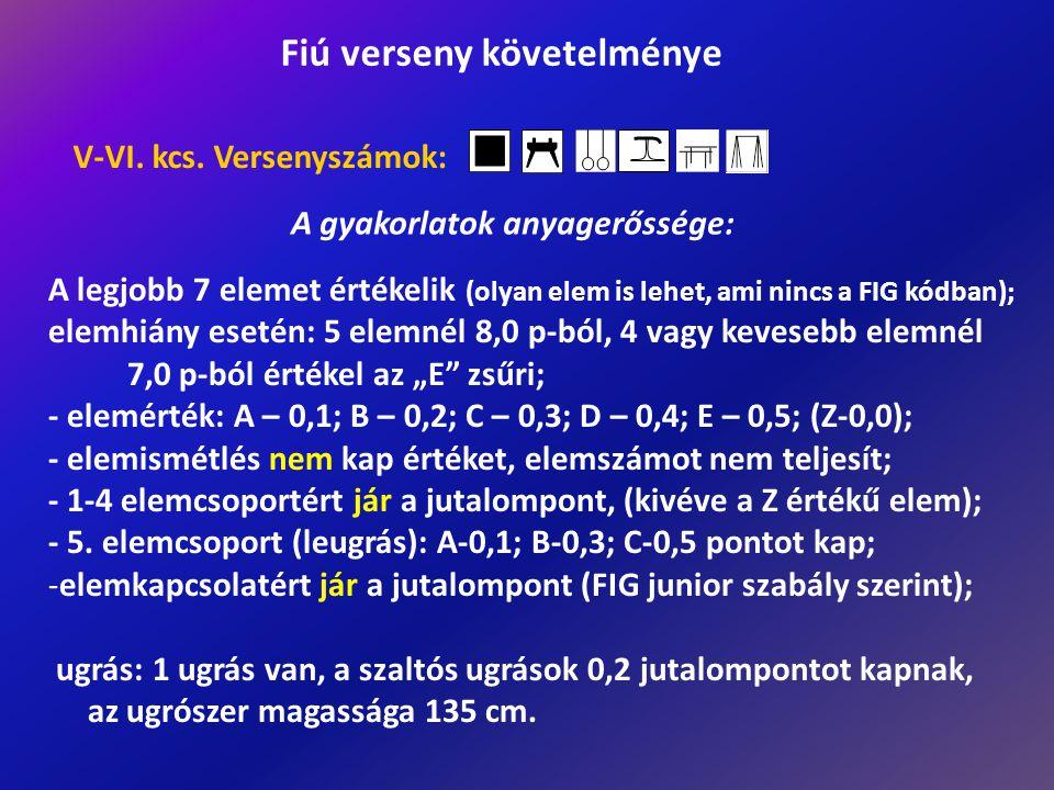 Fiú verseny követelménye V-VI. kcs. Versenyszámok: A gyakorlatok anyagerőssége: A legjobb 7 elemet értékelik (olyan elem is lehet, ami nincs a FIG kód