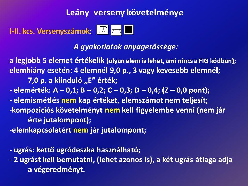 Leány verseny követelménye I-II. kcs. Versenyszámok: A gyakorlatok anyagerőssége: a legjobb 5 elemet értékelik (olyan elem is lehet, ami nincs a FIG k