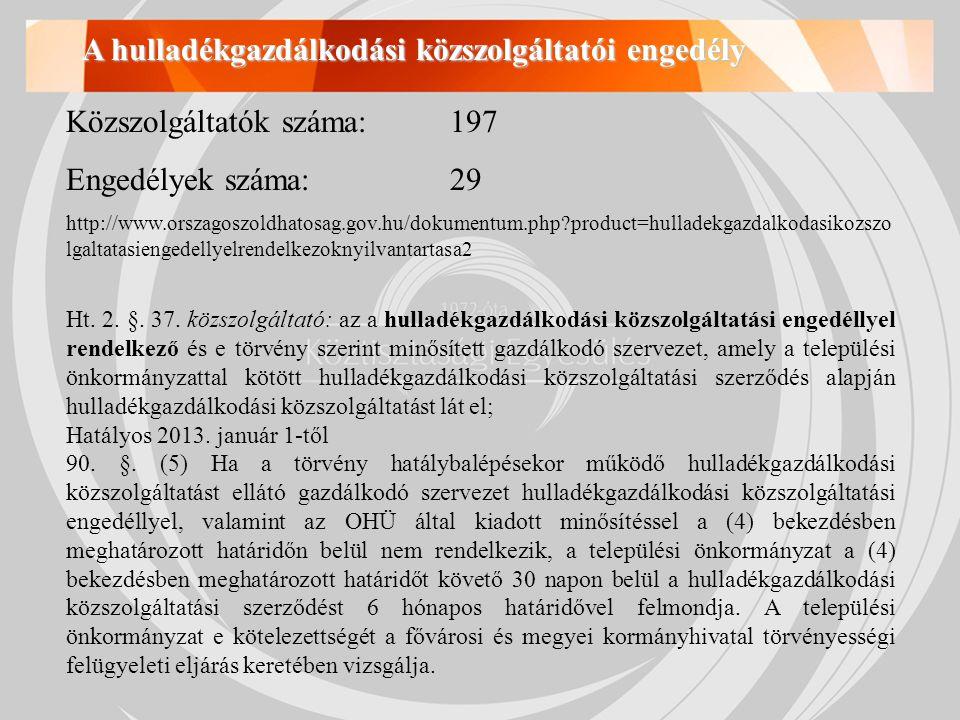 A hulladékgazdálkodási közszolgáltatói engedély Közszolgáltatók száma:197 Engedélyek száma:29 http://www.orszagoszoldhatosag.gov.hu/dokumentum.php?product=hulladekgazdalkodasikozszo lgaltatasiengedellyelrendelkezoknyilvantartasa2 Ht.