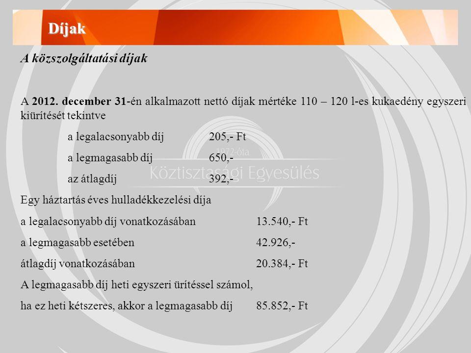 A közszolgáltatási díjak A 2012.