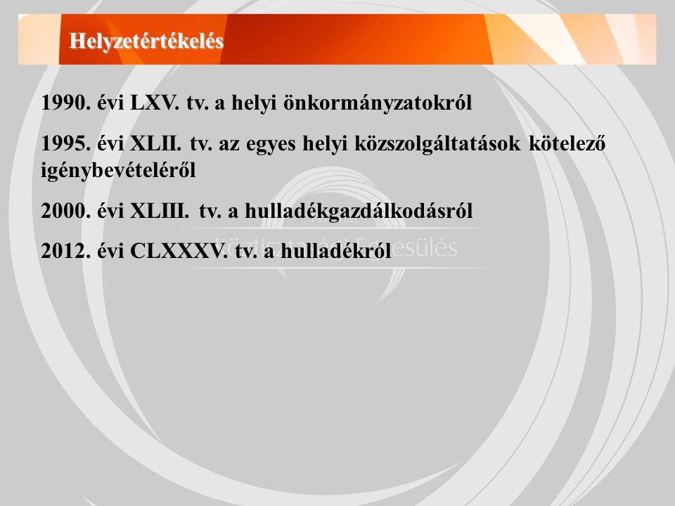Helyzetértékelés 1990. évi LXV. tv. a helyi önkormányzatokról 1995.