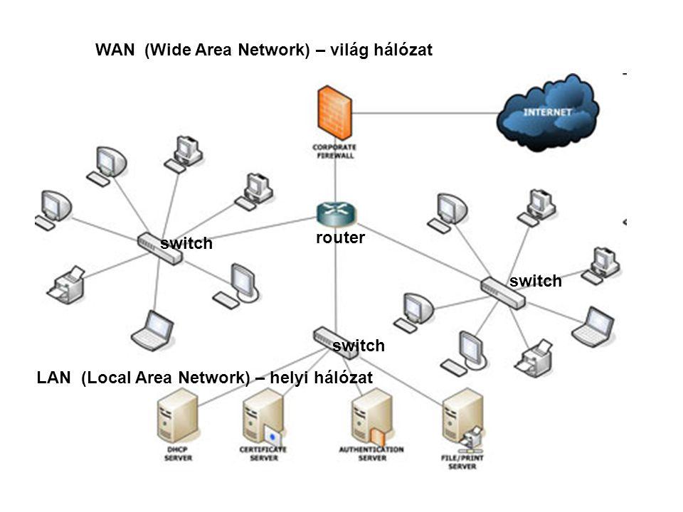 WAN (Wide Area Network) – világ hálózat switch router